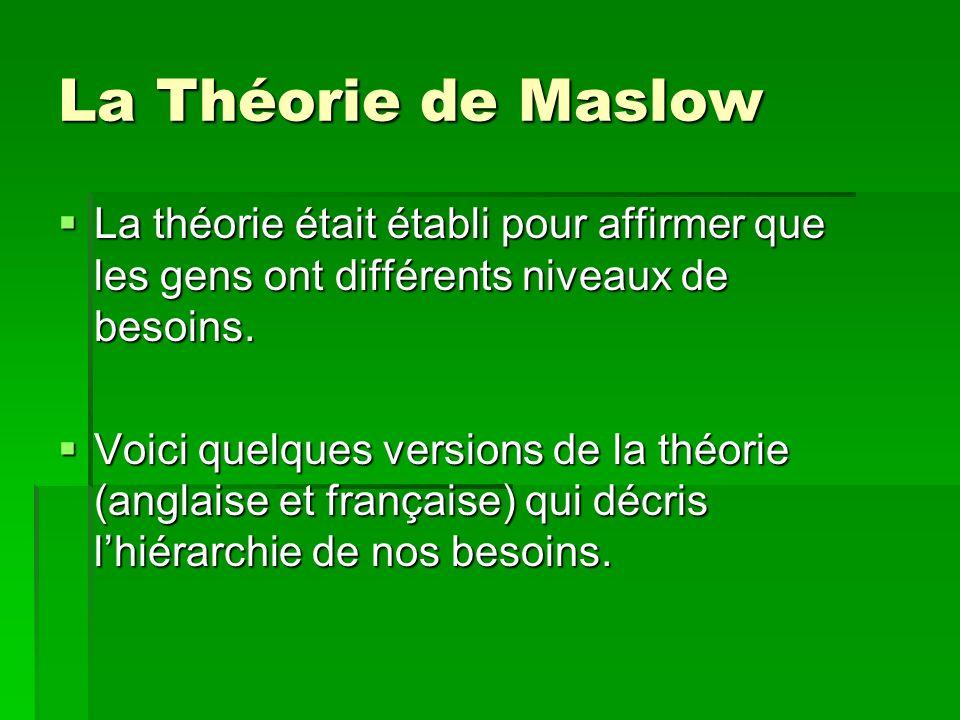 La Théorie de Maslow La théorie était établi pour affirmer que les gens ont différents niveaux de besoins.