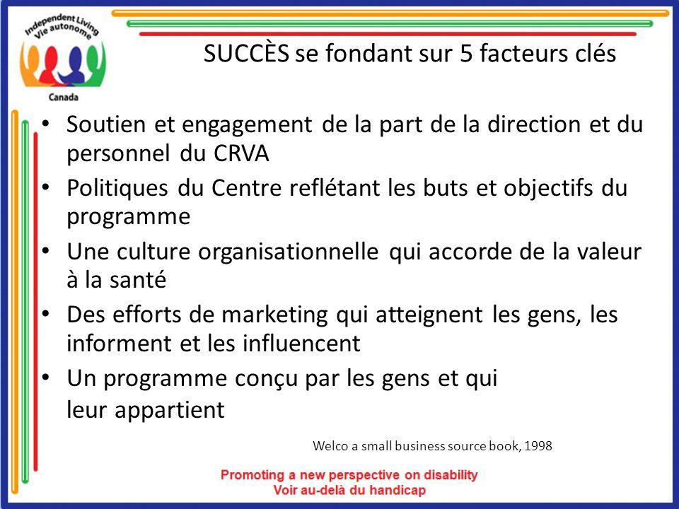 SUCCÈS se fondant sur 5 facteurs clés