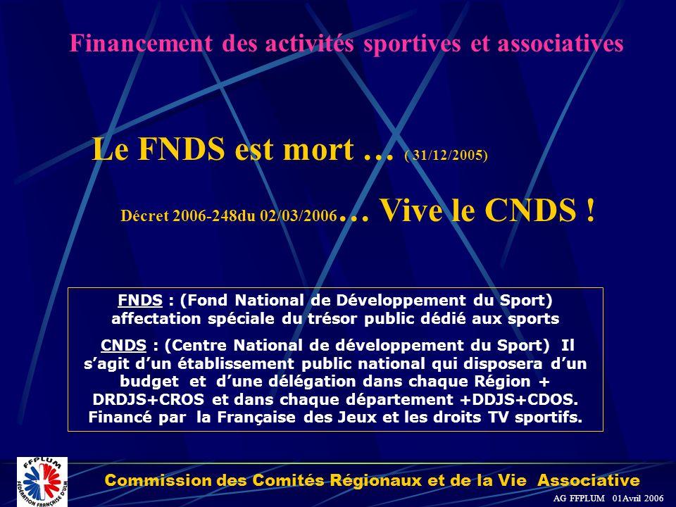 Commission des Comités Régionaux et de la Vie Associative