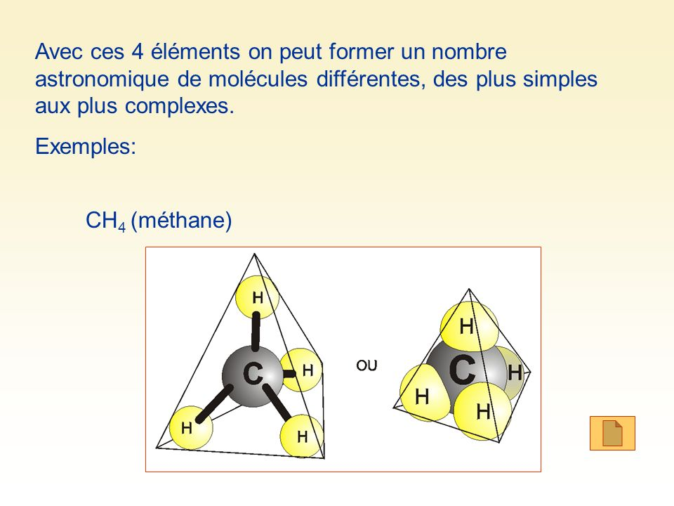 Avec ces 4 éléments on peut former un nombre astronomique de molécules différentes, des plus simples aux plus complexes.