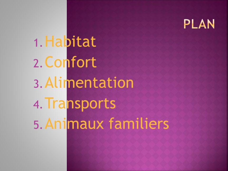 Habitat Confort Alimentation Transports Animaux familiers