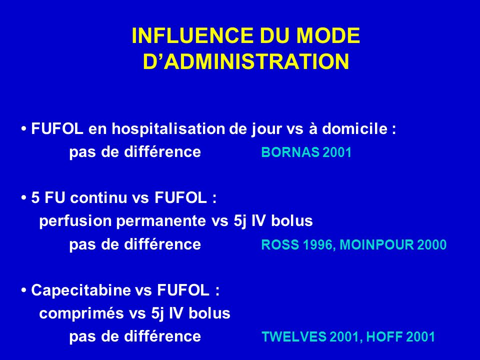 INFLUENCE DU MODE D'ADMINISTRATION