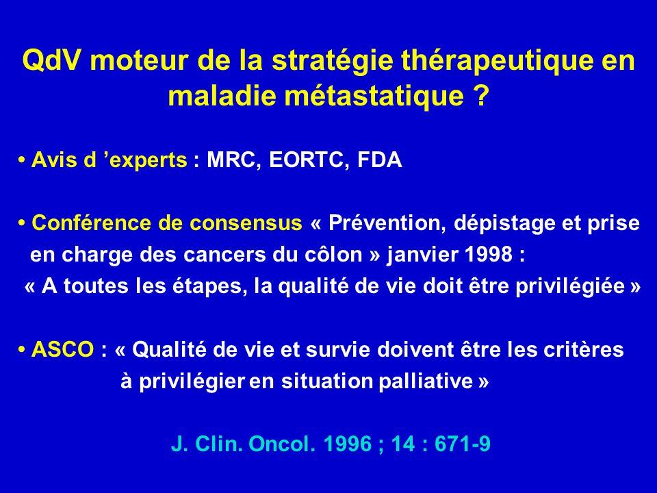QdV moteur de la stratégie thérapeutique en maladie métastatique