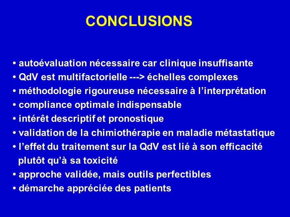 CONCLUSIONS • autoévaluation nécessaire car clinique insuffisante