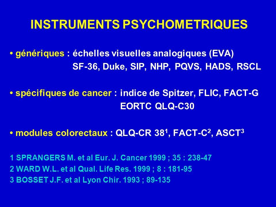INSTRUMENTS PSYCHOMETRIQUES