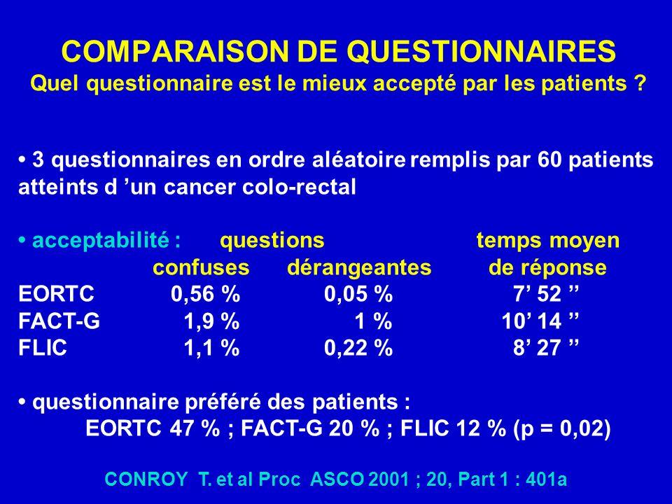 CONROY T. et al Proc ASCO 2001 ; 20, Part 1 : 401a