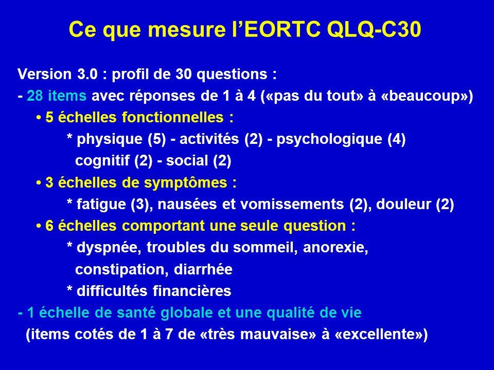 Ce que mesure l'EORTC QLQ-C30