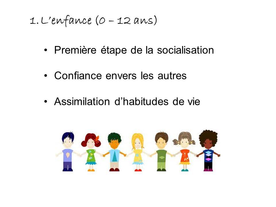 L'enfance (0 – 12 ans) Première étape de la socialisation