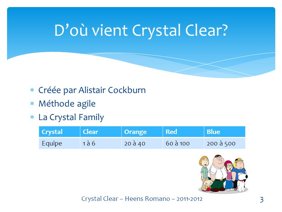 D'où vient Crystal Clear