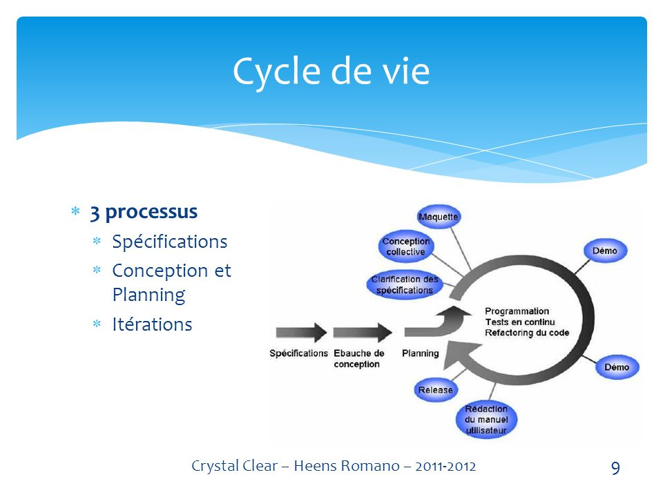 Crystal Clear – Heens Romano – 2011-2012
