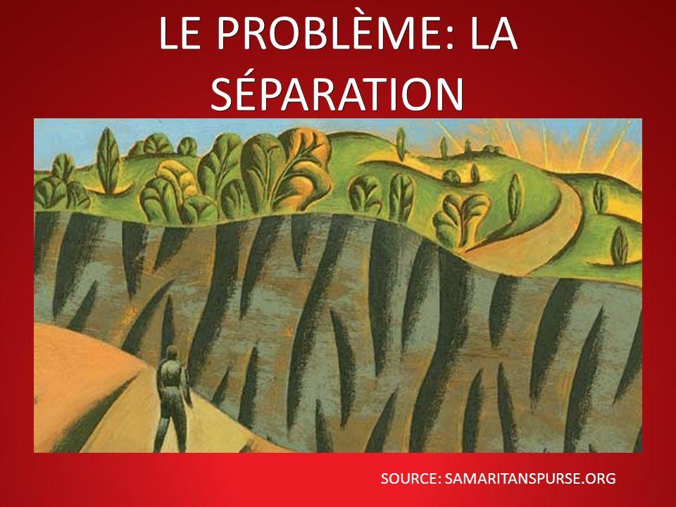 LE PROBLÈME: LA SÉPARATION