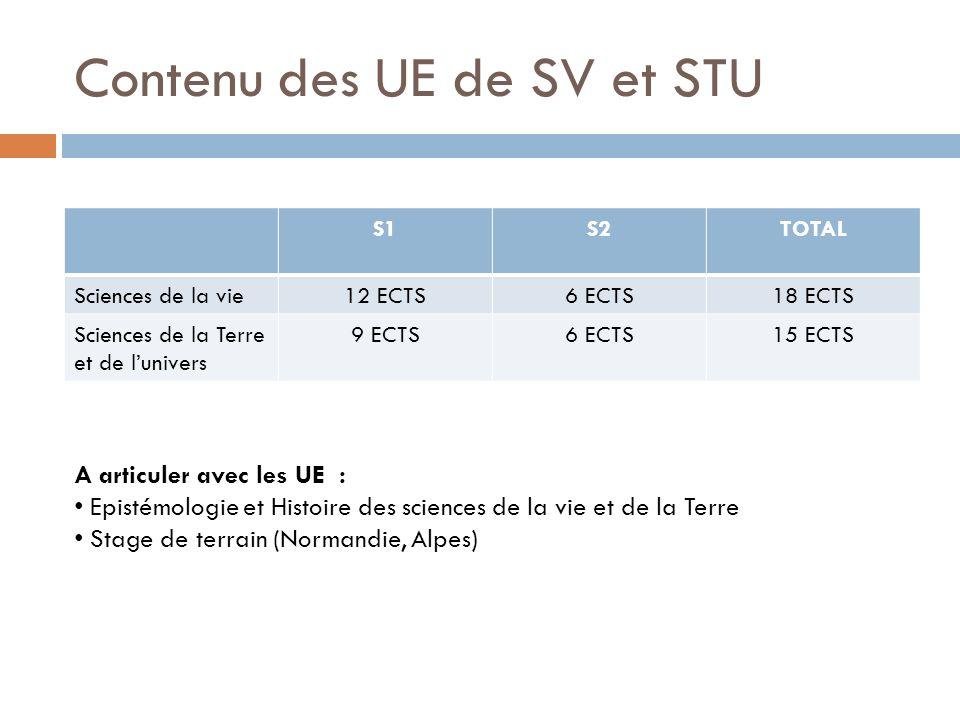 Contenu des UE de SV et STU
