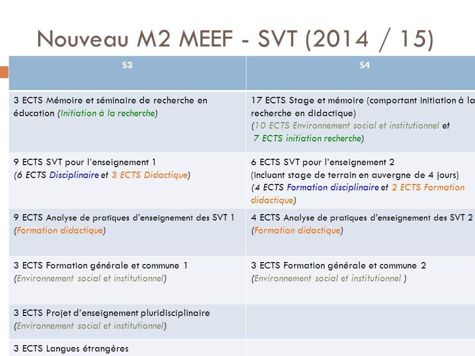 Nouveau M2 MEEF - SVT (2014 / 15) S3 S4