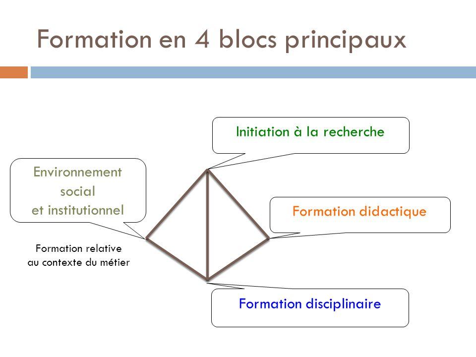 Formation en 4 blocs principaux