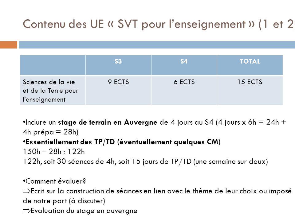 Contenu des UE « SVT pour l'enseignement » (1 et 2)