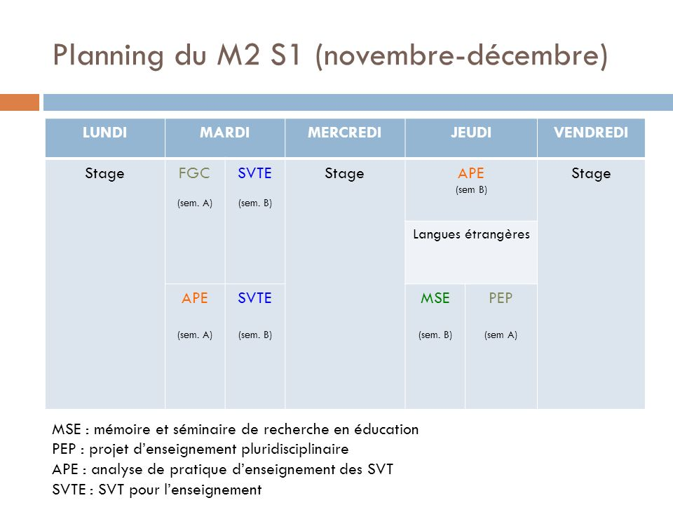 Planning du M2 S1 (novembre-décembre)