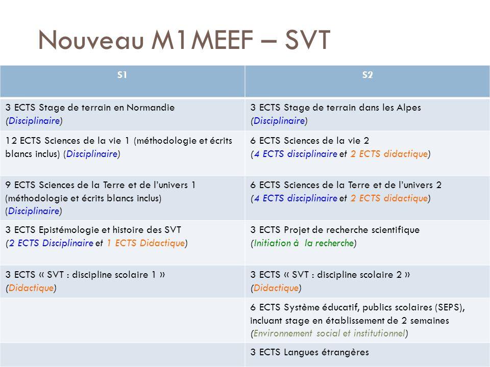 Nouveau M1MEEF – SVT S1 S2 3 ECTS Stage de terrain en Normandie
