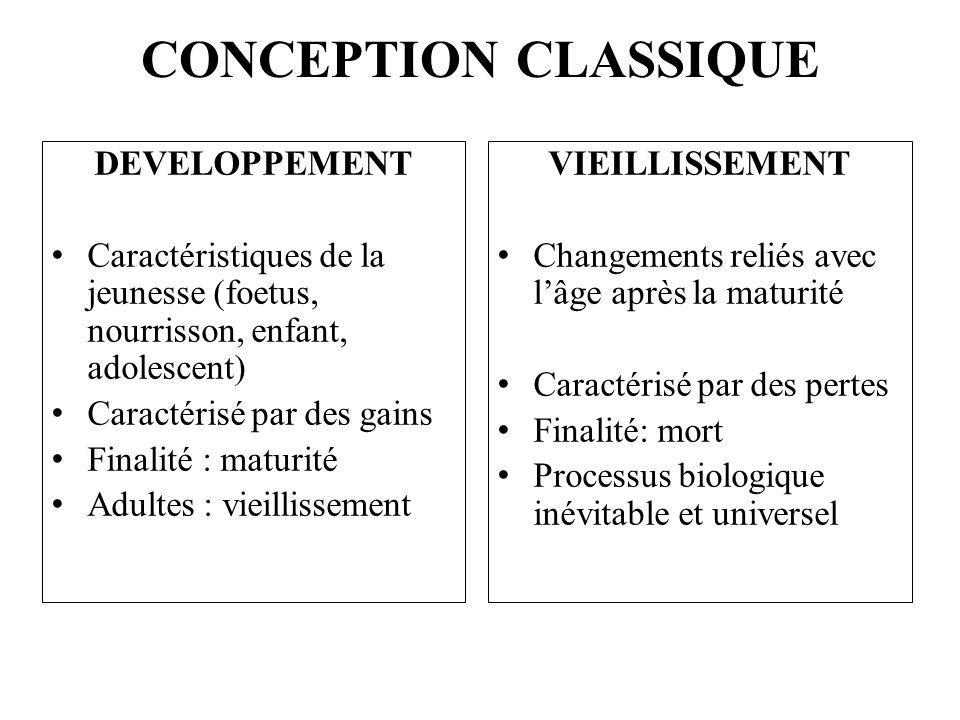 CONCEPTION CLASSIQUE DEVELOPPEMENT