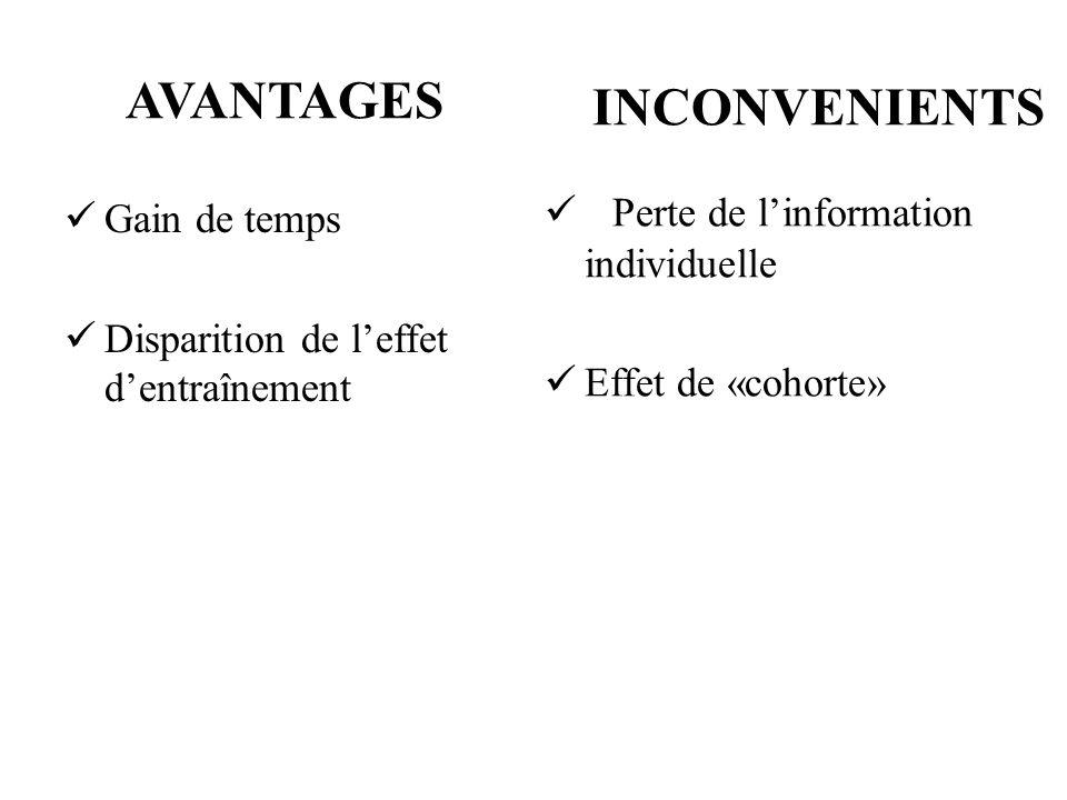 AVANTAGES INCONVENIENTS