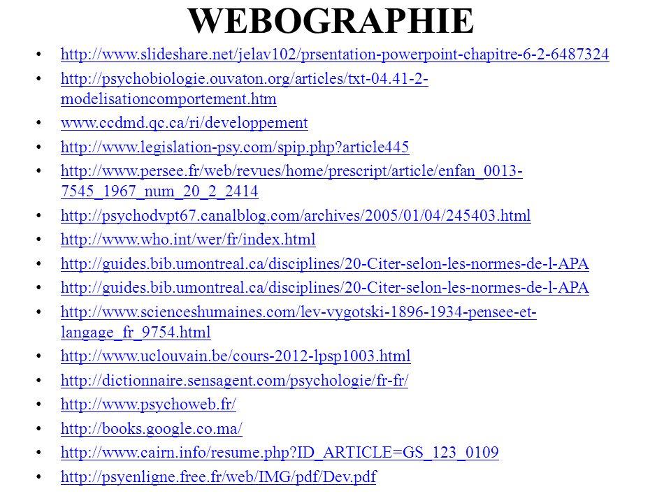 WEBOGRAPHIE http://www.slideshare.net/jelav102/prsentation-powerpoint-chapitre-6-2-6487324.