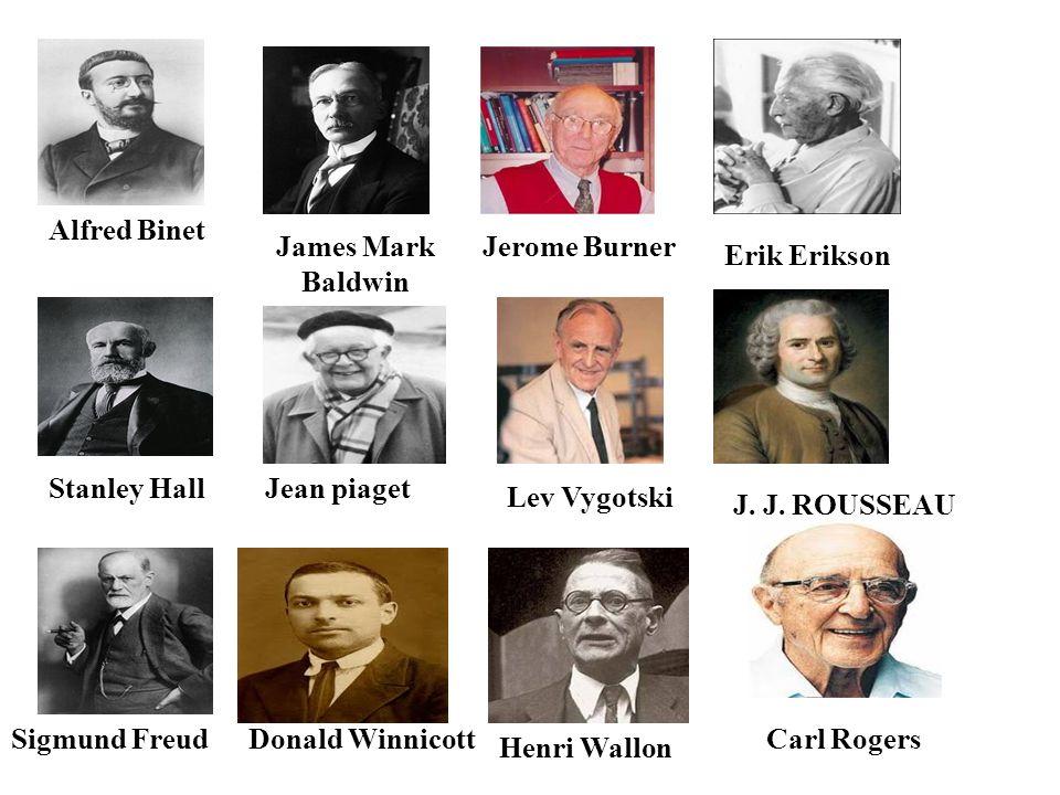 Alfred Binet James Mark Baldwin. Jerome Burner. Erik Erikson. Stanley Hall. Jean piaget. Lev Vygotski.