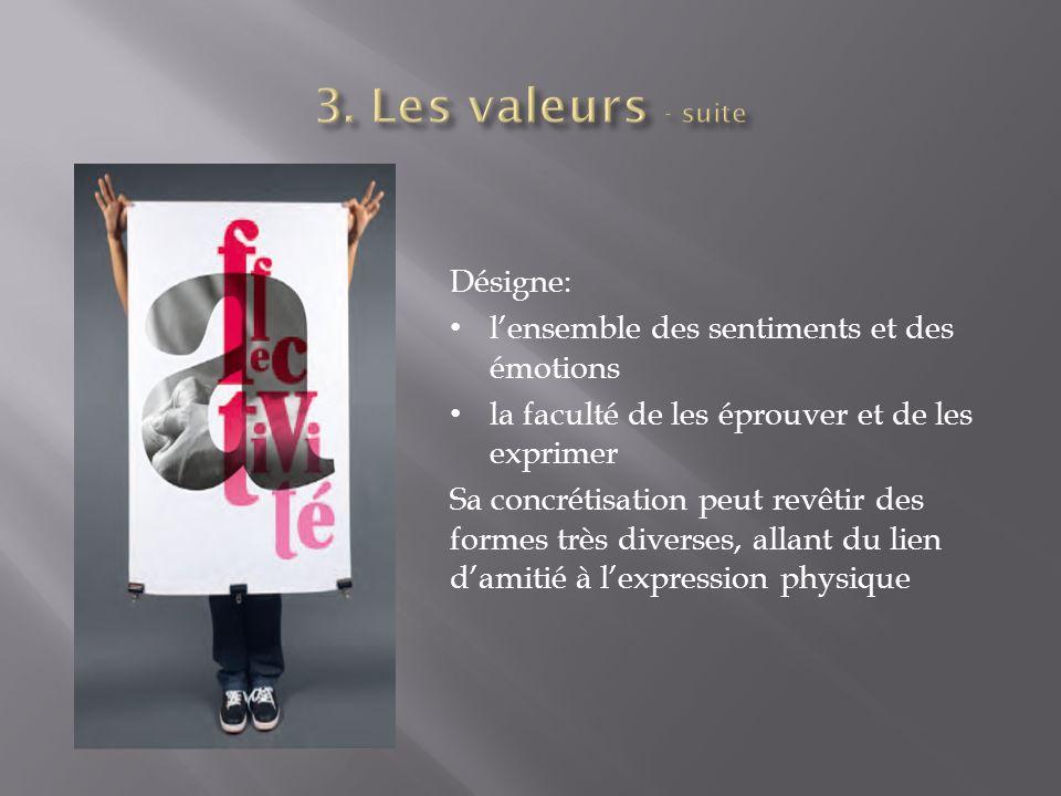 3. Les valeurs - suite Désigne: