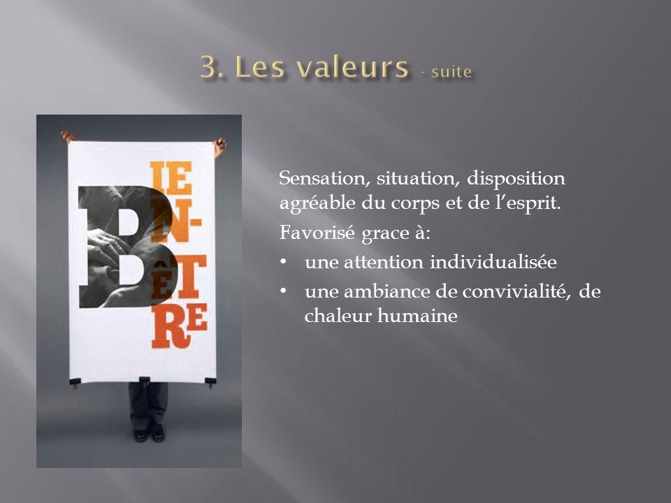 3. Les valeurs - suite Sensation, situation, disposition agréable du corps et de l'esprit. Favorisé grace à: