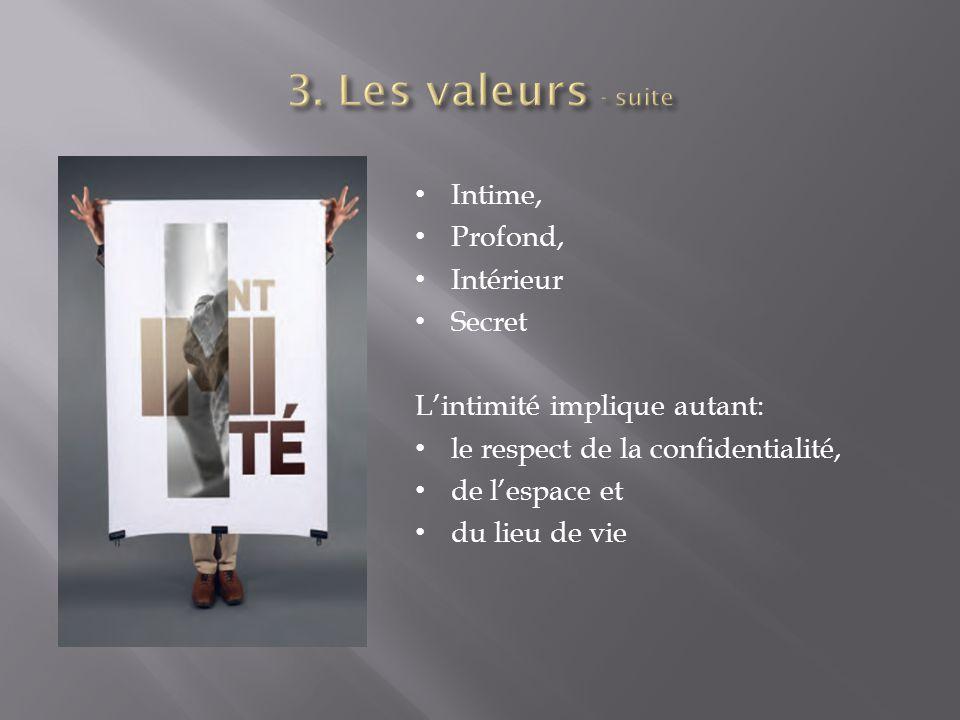 3. Les valeurs - suite Intime, Profond, Intérieur Secret