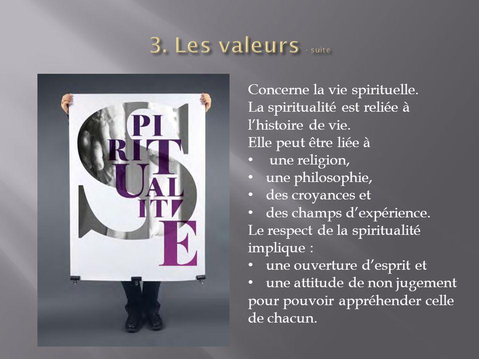 3. Les valeurs - suite Concerne la vie spirituelle.