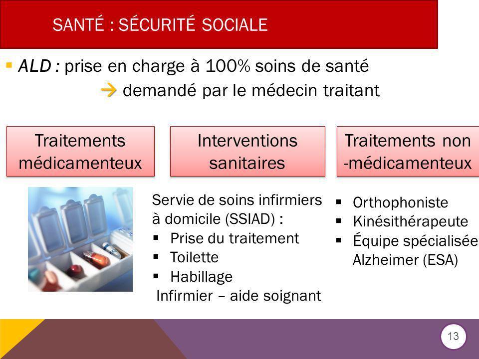 Santé : Sécurité sociale