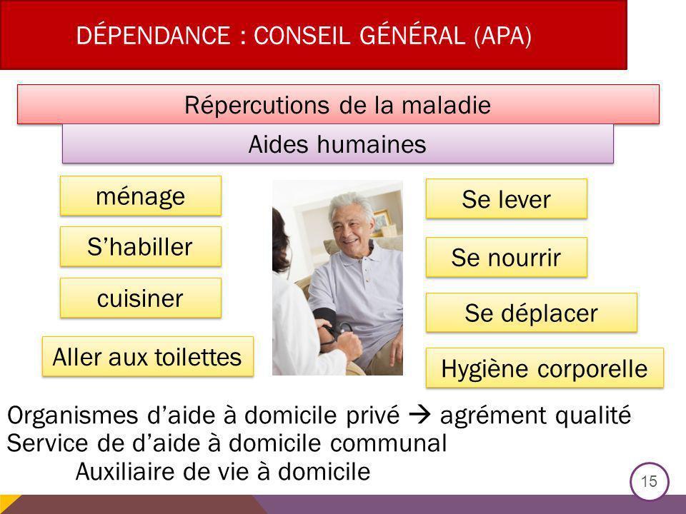 Dépendance : Conseil général (APA)