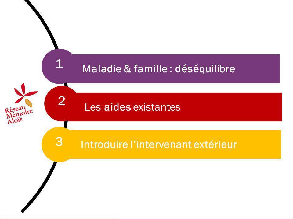 1 2 3 Maladie & famille : déséquilibre Les aides existantes