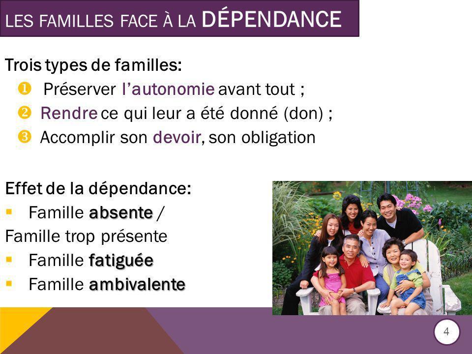 Les familles face à la dépendance