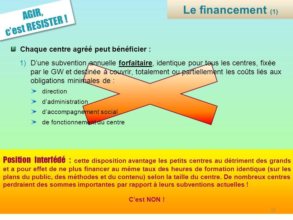 Le financement (1) AGIR, c'est RESISTER !