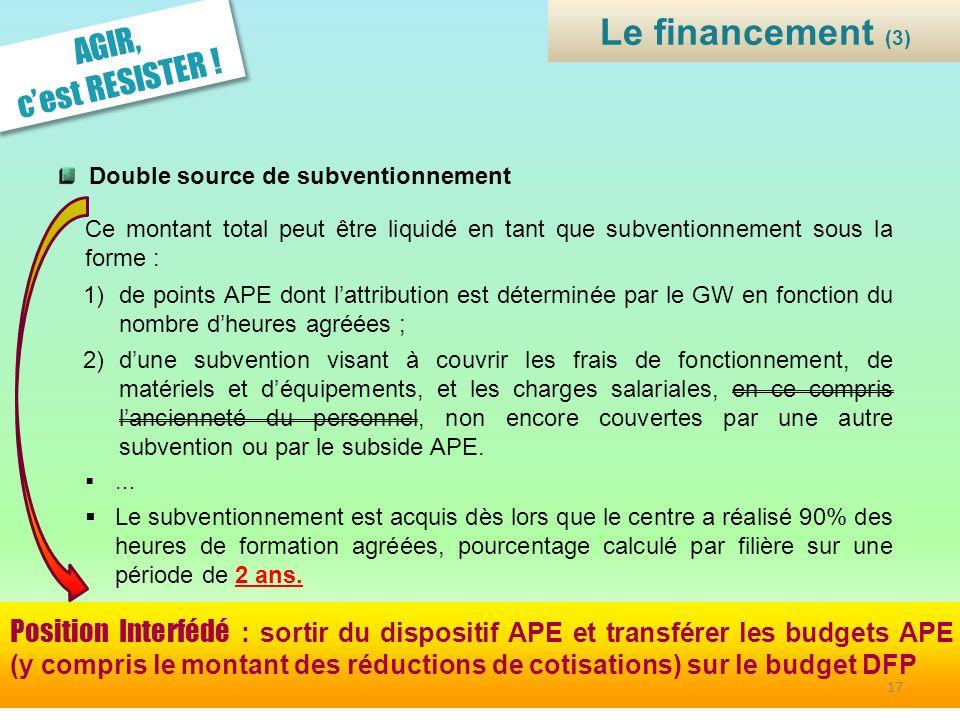 Le financement (3) AGIR, c'est RESISTER !