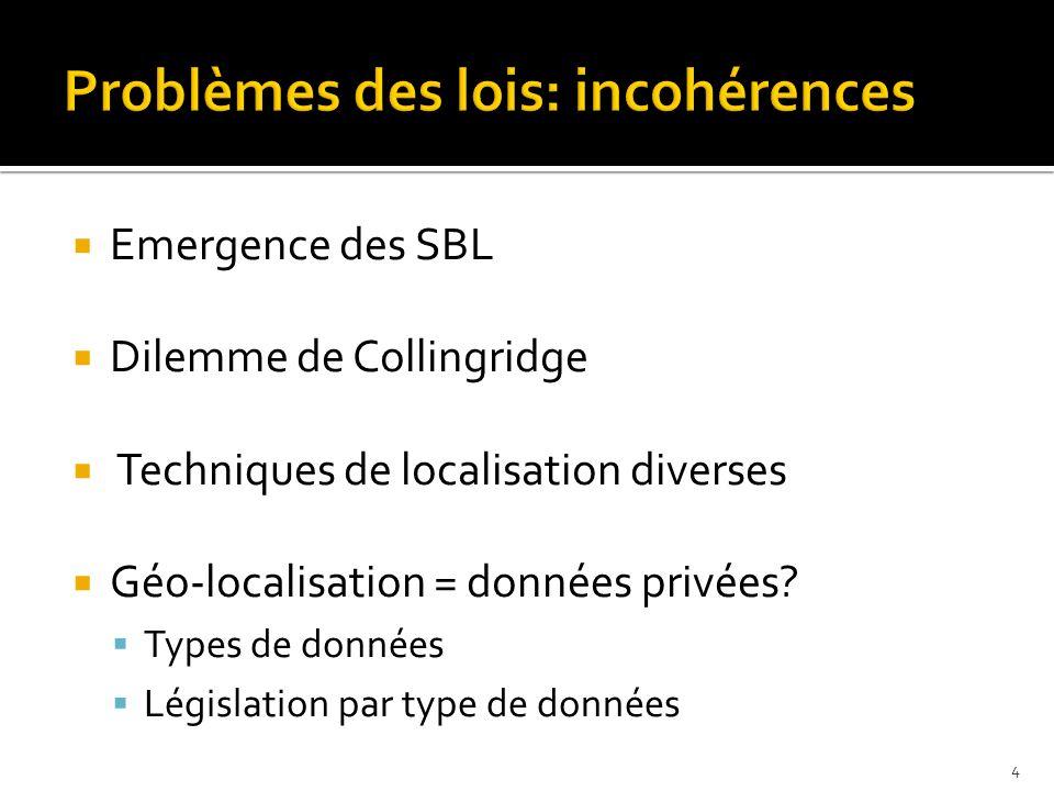 Problèmes des lois: incohérences