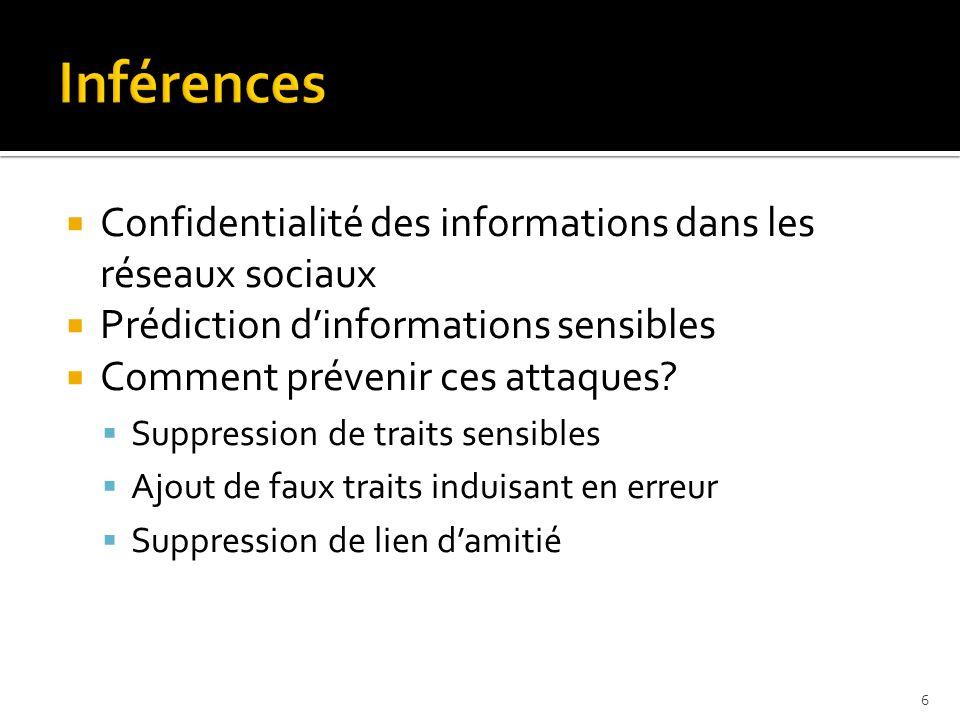 Inférences Confidentialité des informations dans les réseaux sociaux
