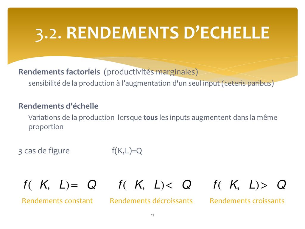 3.2. RENDEMENTS D'ECHELLE Rendements factoriels (productivités marginales)