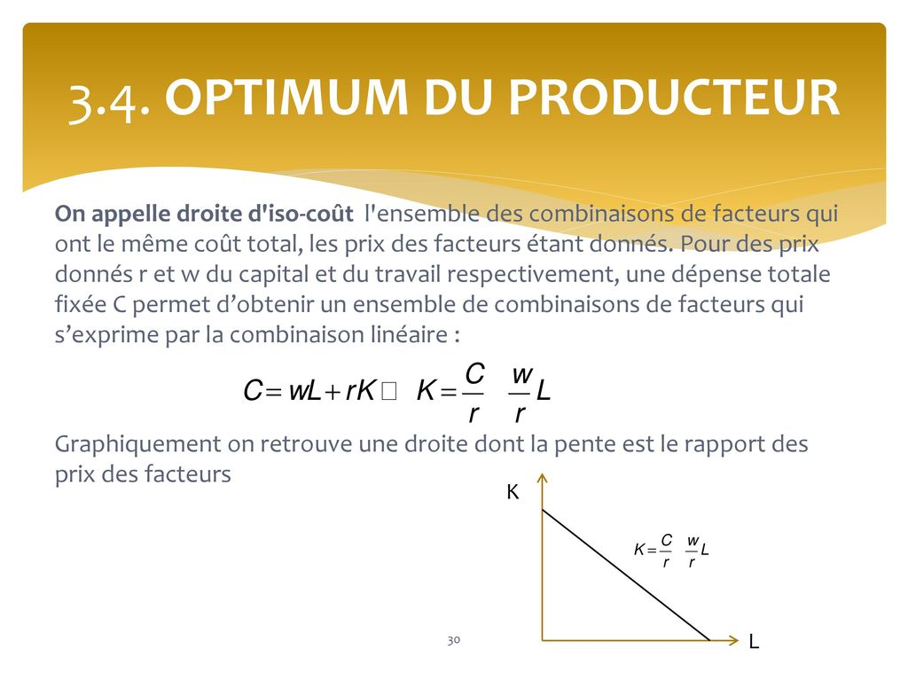 3.4. OPTIMUM DU PRODUCTEUR
