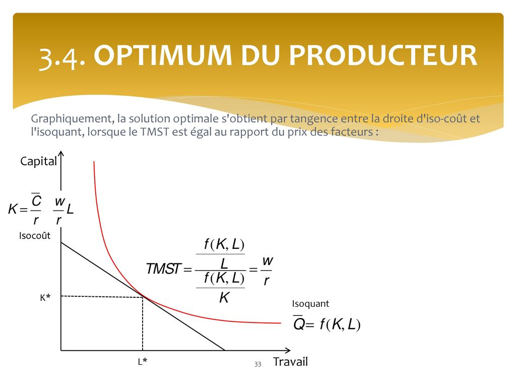 3.4. OPTIMUM DU PRODUCTEUR Capital Travail