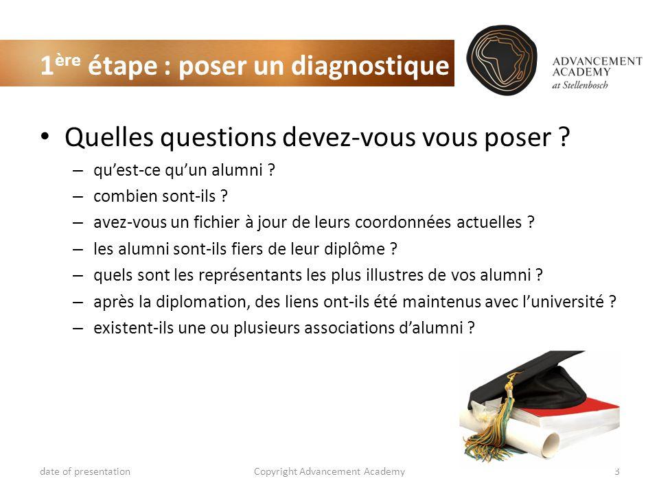 1ère étape : poser un diagnostique