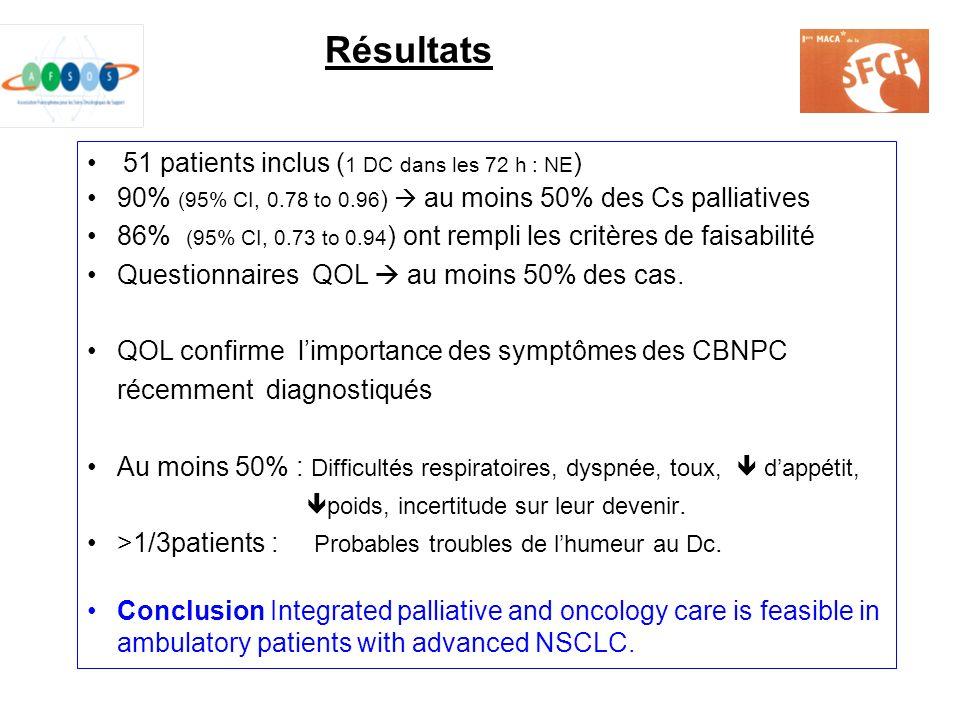 Résultats 51 patients inclus (1 DC dans les 72 h : NE)