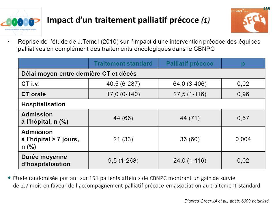 Impact d'un traitement palliatif précoce (1)
