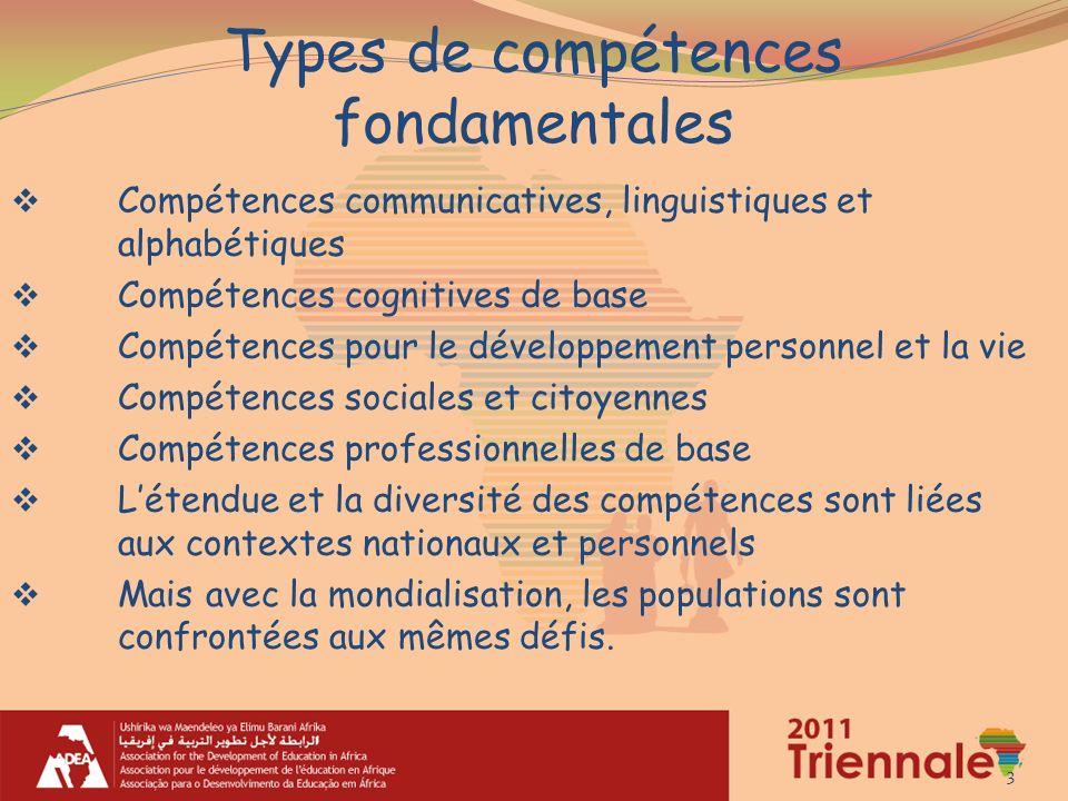 Types de compétences fondamentales