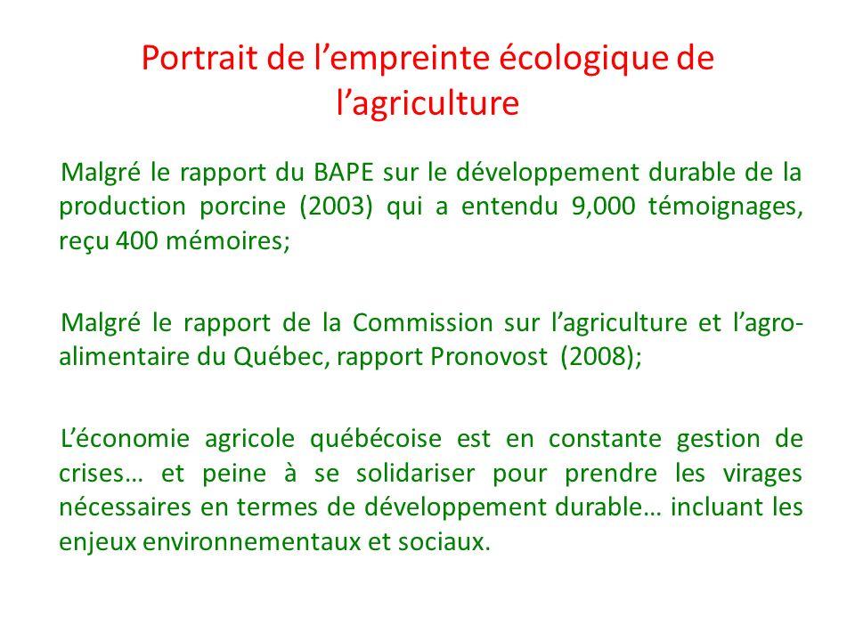 Portrait de l'empreinte écologique de l'agriculture