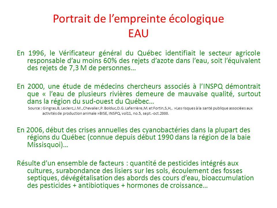 Portrait de l'empreinte écologique EAU