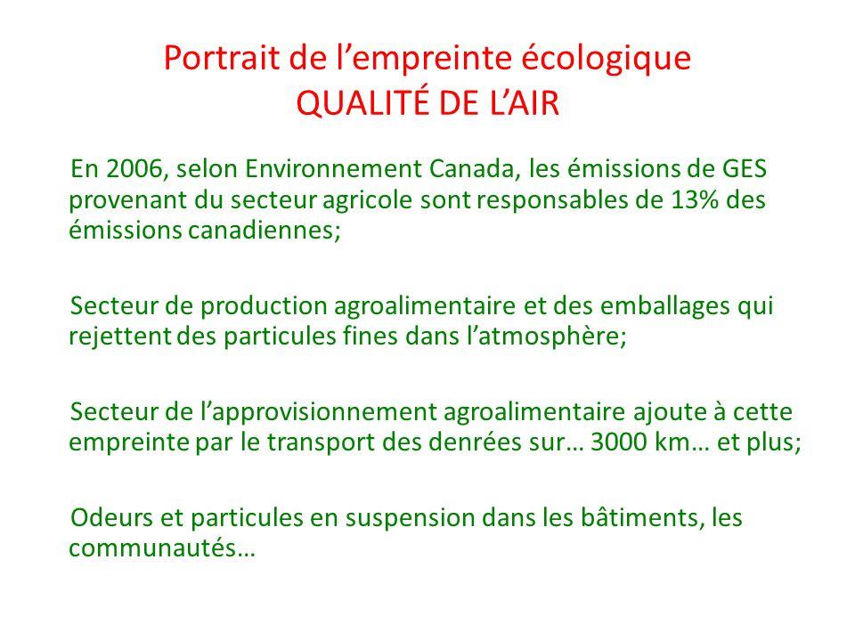 Portrait de l'empreinte écologique QUALITÉ DE L'AIR