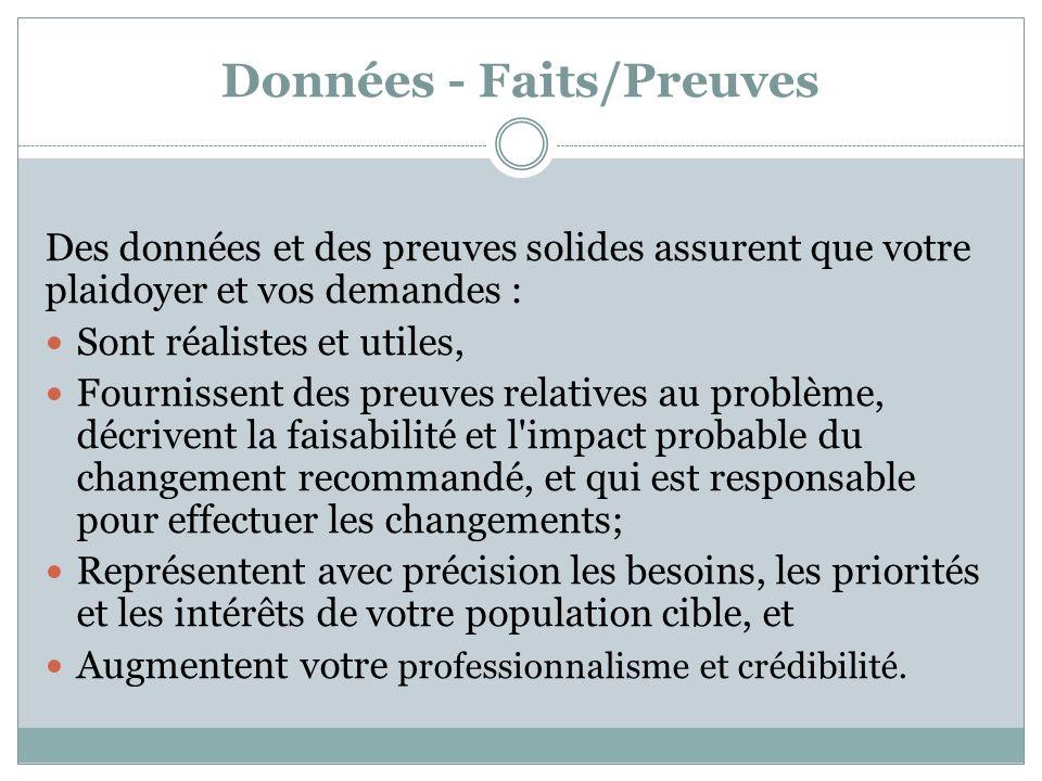 Données - Faits/Preuves