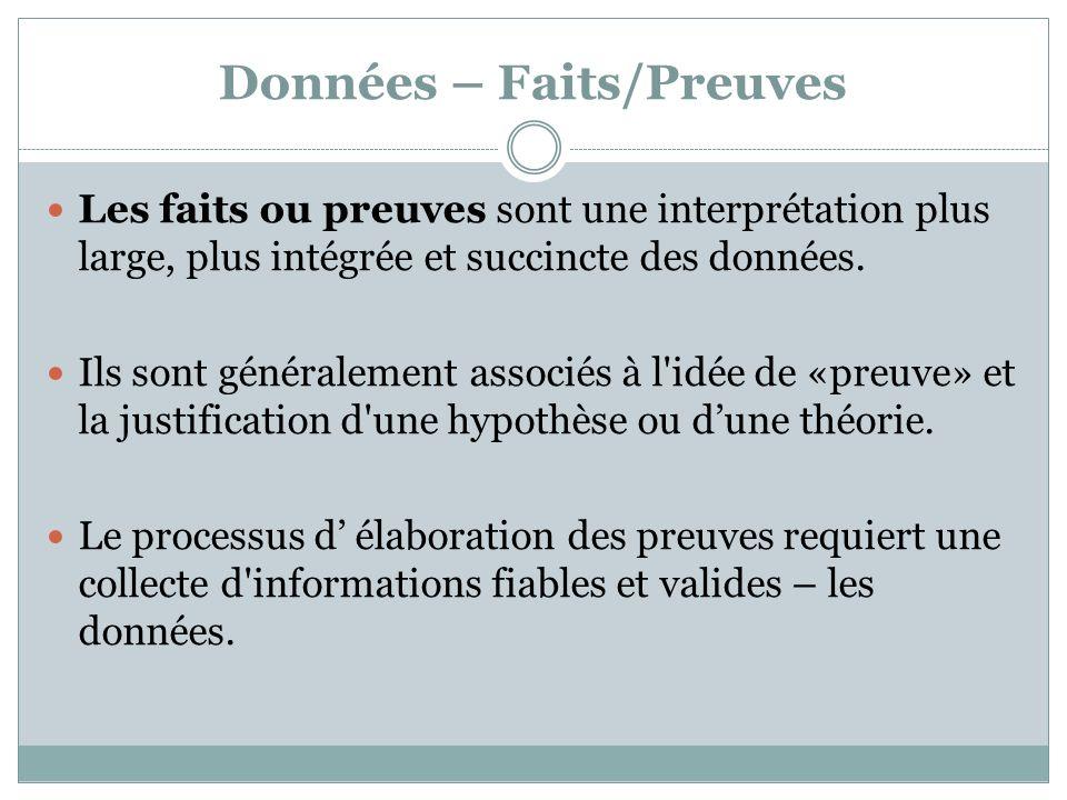 Données – Faits/Preuves