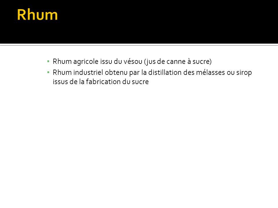 Rhum Rhum agricole issu du vésou (jus de canne à sucre)